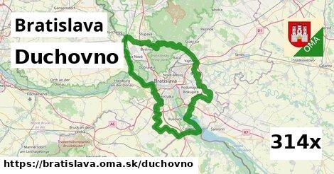 duchovno v Bratislava