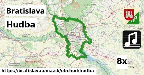 hudba v Bratislava