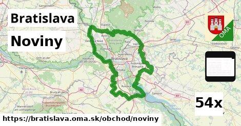 noviny v Bratislava