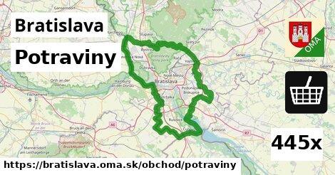 ilustračný obrázok k Potraviny, Bratislava