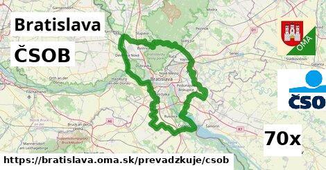 ČSOB, Bratislava