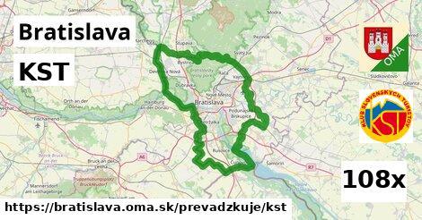 KST, Bratislava