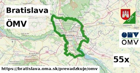 ÖMV v Bratislava