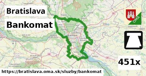 bankomat v Bratislava
