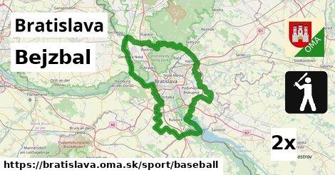 Bejzbal, Bratislava