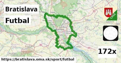 Futbal, Bratislava