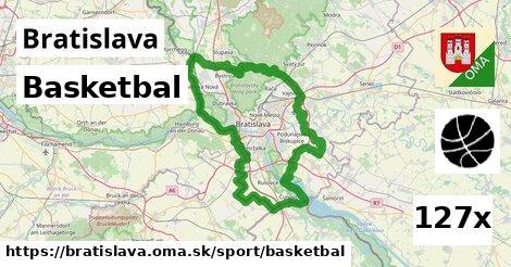 basketbal v Bratislava
