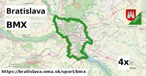 ilustračný obrázok k BMX, Bratislava