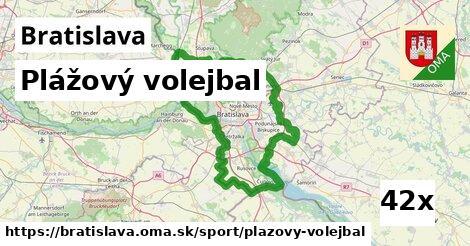 plážový volejbal v Bratislava
