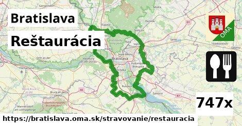 Reštaurácia, Bratislava