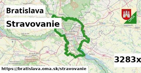 stravovanie v Bratislava