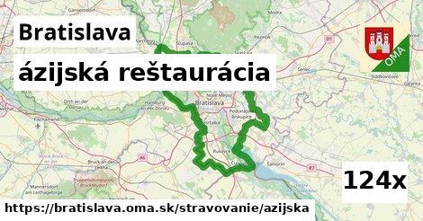 ázijská reštaurácia v Bratislava