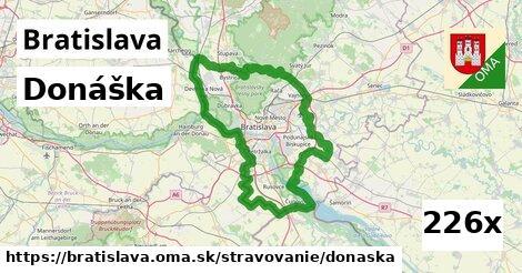 donáška v Bratislava