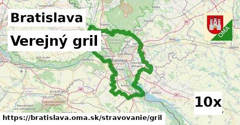 verejný gril v Bratislava
