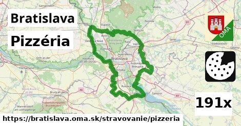 pizzéria v Bratislava