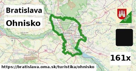 ilustračný obrázok k Ohnisko, Bratislava