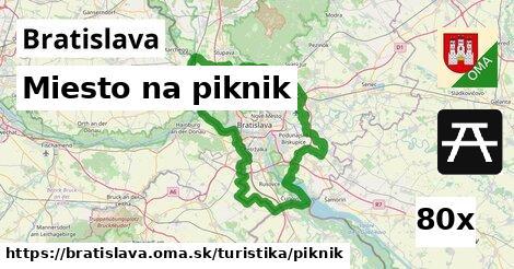 miesto na piknik v Bratislava
