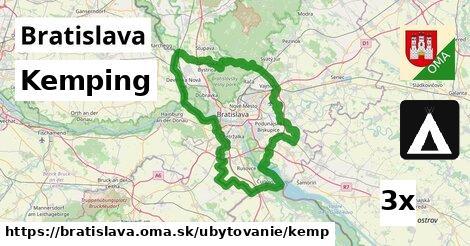 Kemping, Bratislava