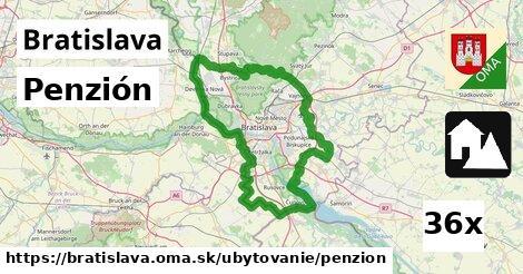 Penzión, Bratislava