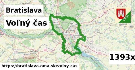 voľný čas v Bratislava