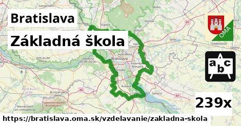 základná škola v Bratislava