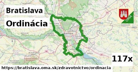 ordinácia v Bratislava