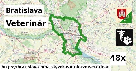 veterinár v Bratislava