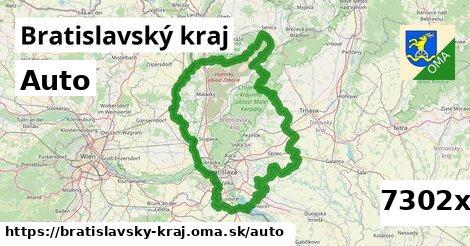 auto v Bratislavský kraj