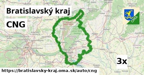 CNG v Bratislavský kraj
