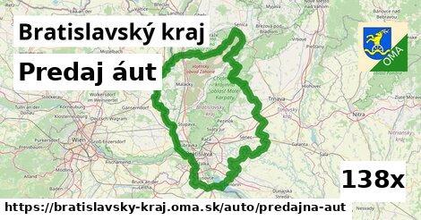 predaj áut v Bratislavský kraj