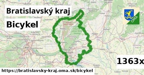 bicykel v Bratislavský kraj