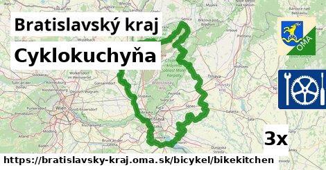cyklokuchyňa v Bratislavský kraj