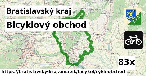 bicyklový obchod v Bratislavský kraj
