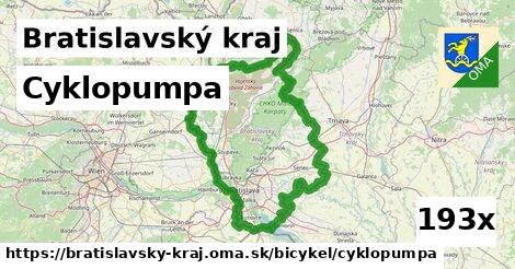 ilustračný obrázok k Cyklopumpa, Bratislavský kraj