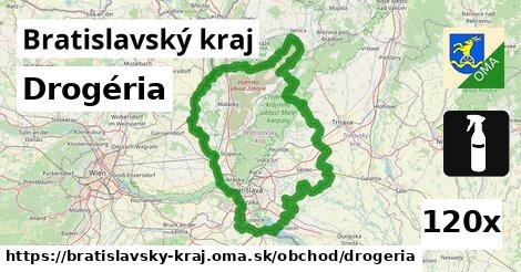drogéria v Bratislavský kraj