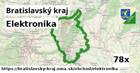 elektronika v Bratislavský kraj