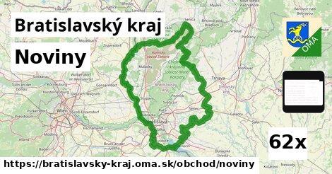 noviny v Bratislavský kraj