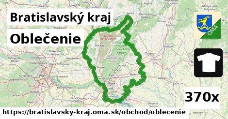 oblečenie v Bratislavský kraj