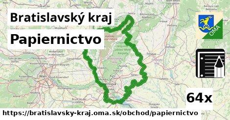 papiernictvo v Bratislavský kraj