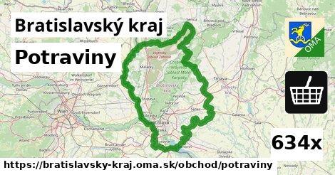 ilustračný obrázok k Potraviny, Bratislavský kraj