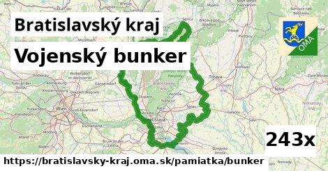 vojenský bunker v Bratislavský kraj