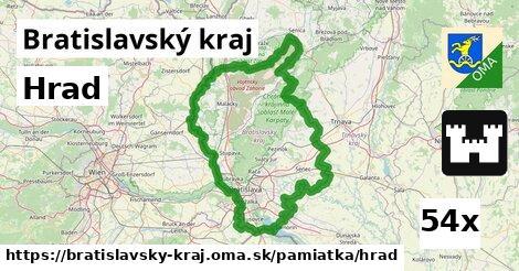 ilustračný obrázok k Hrad, Bratislavský kraj