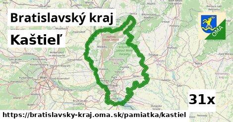 ilustračný obrázok k Kaštieľ, Bratislavský kraj