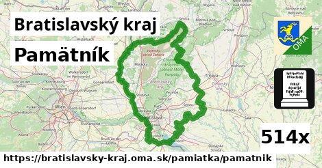 ilustračný obrázok k Pamätník, Bratislavský kraj