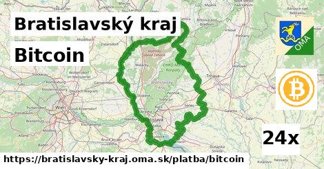 bitcoin v Bratislavský kraj