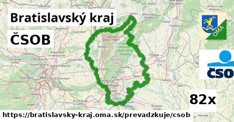 ČSOB v Bratislavský kraj