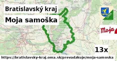 Moja samoška v Bratislavský kraj