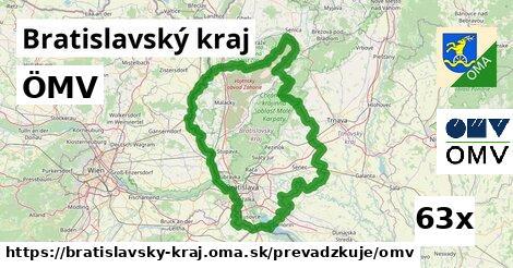 ÖMV v Bratislavský kraj