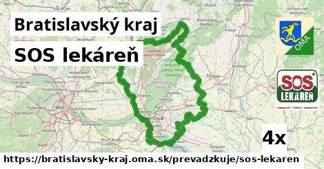 SOS lekáreň v Bratislavský kraj