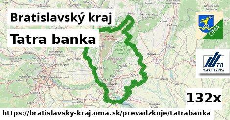 Tatra banka v Bratislavský kraj